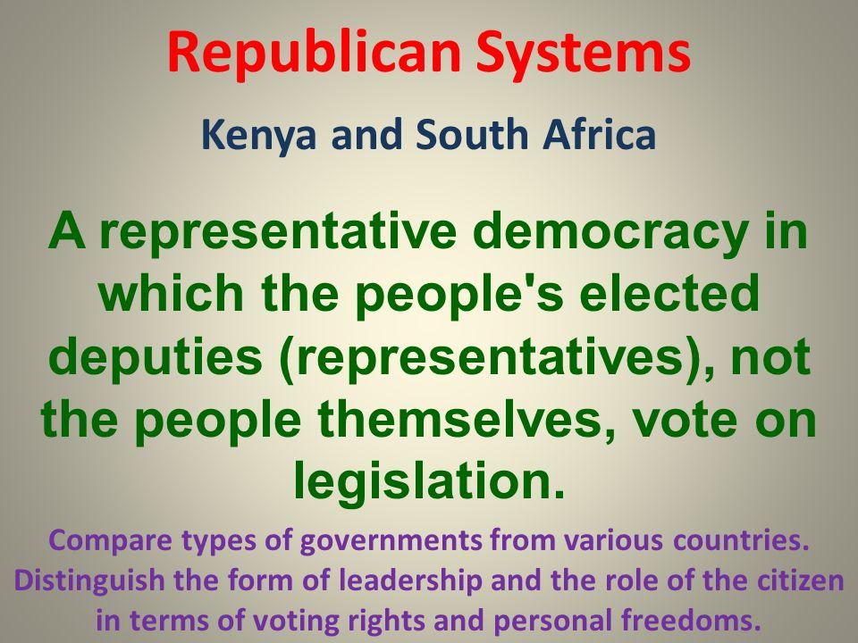Government/Civics Domain Sixth and Seventh Grade Social Studies ...
