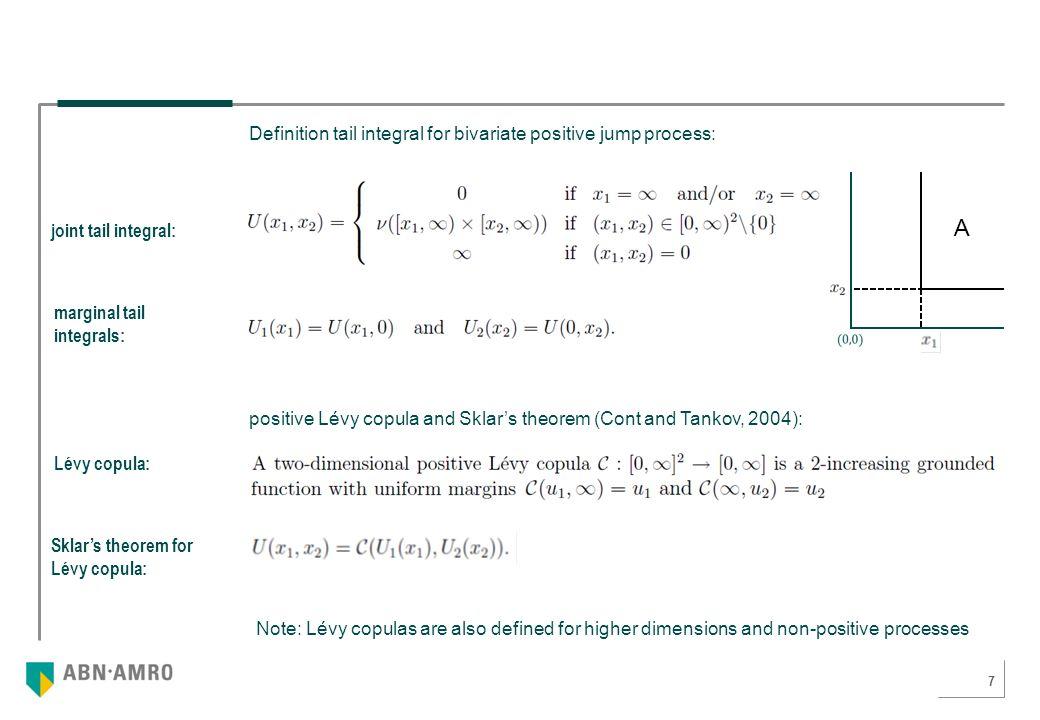 Sklar's theorem