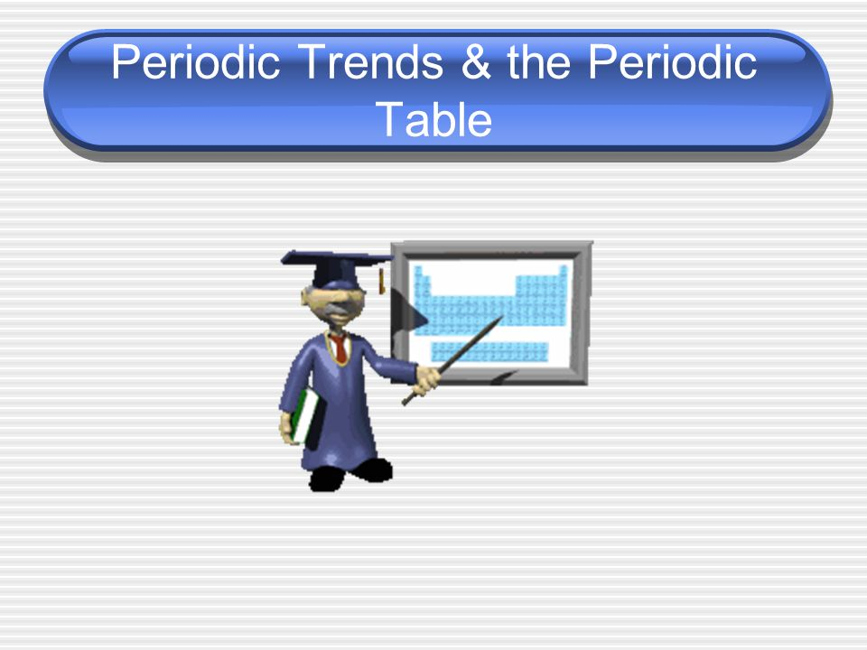 Periodic trends the periodic table periodic table periodic table 1 periodic trends the periodic table urtaz Image collections
