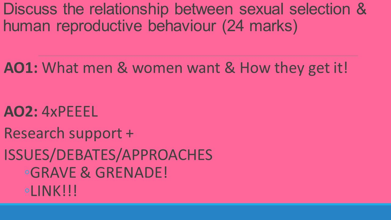 the relationship between sexual selection and human reproductive behaviour essay Discuss the relationship between sexual selection and human reproductive behaviour (8 & 12 marks.