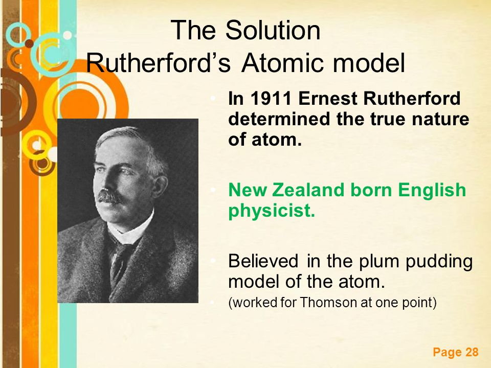 Free powerpoint templates page 1 history of the atom chapter 4 28 free powerpoint toneelgroepblik Choice Image