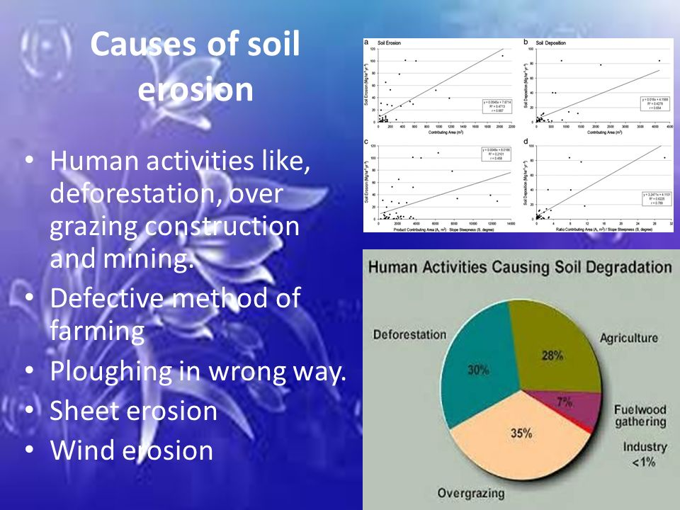 Causes of soil erosion Human activities like, deforestation, over grazing construction and mining.