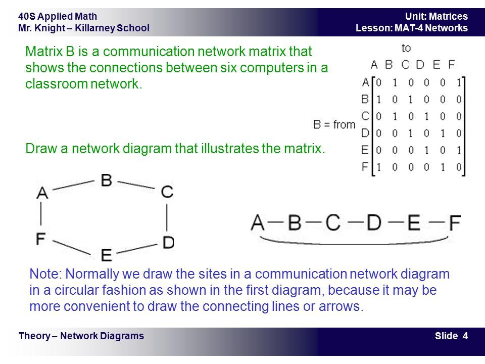 40s applied math mr knight killarney school slide 1 unit 40s applied math mr ccuart Choice Image