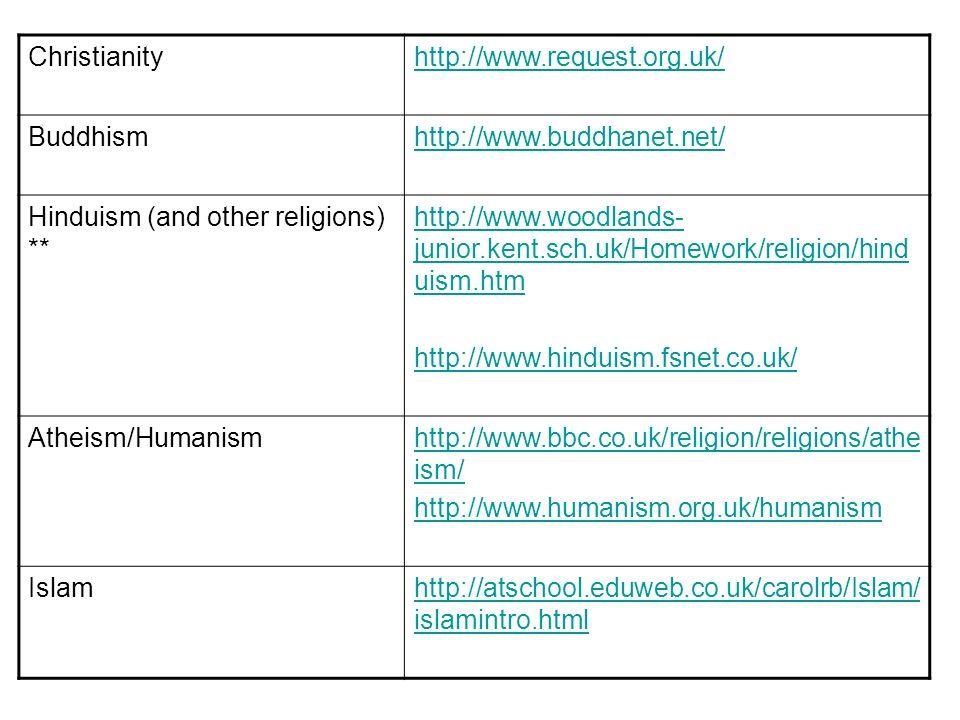 Woodlands junior homework help religion islam