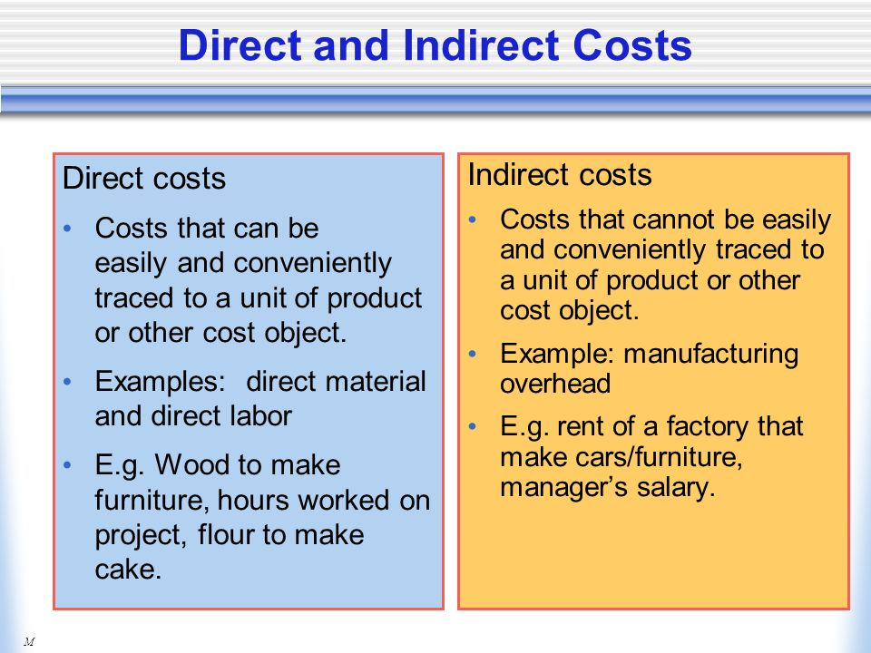 Examples Of Indirect Costs Image Collections Example Cover Letter