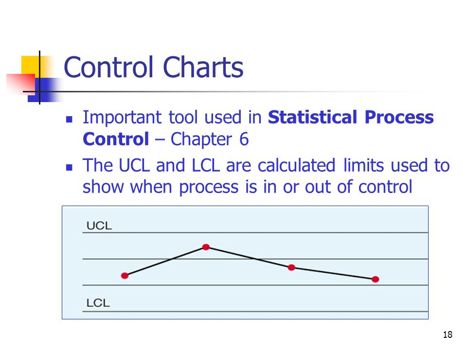 18 Control Charts Important tool used in Statistical Process Control – Chapter 6 The UCL and LCL are calculated limits used to show when process is in or out of control