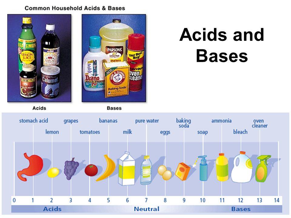 acid base reactions chemistry libretexts