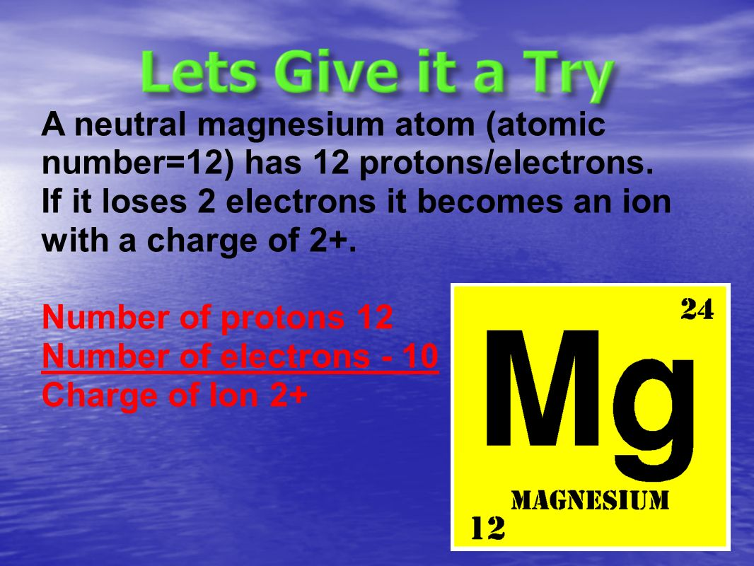 Proton charge neutron neutral charge electron charge a neutral magnesium atom atomic number12 has 12 protonselectrons gamestrikefo Choice Image