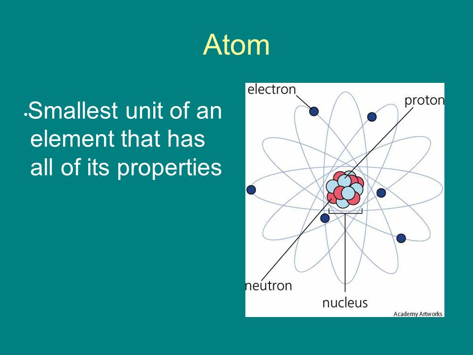 Atom Smallest unit of an element that has all of its properties