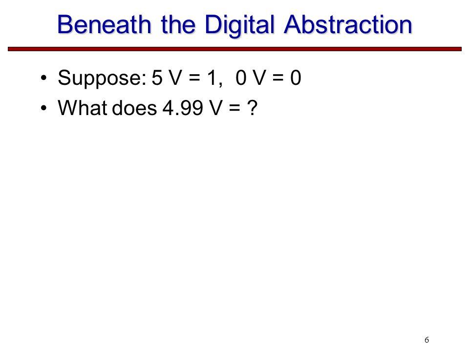 1 transistors, boolean algebra lecture 2 digital design and