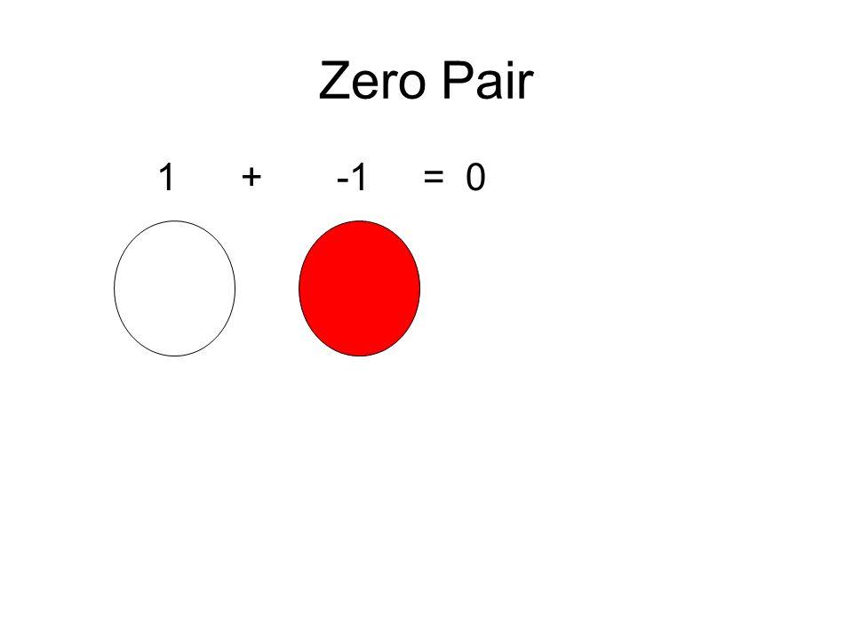816 Math 2010: Alec's Great Big Book of Integers