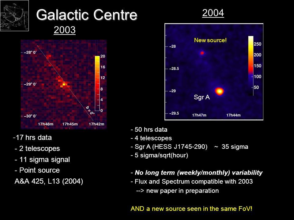 Hrs Bonn jim hinton mpi r bonn galactic tev gamma sources a brief