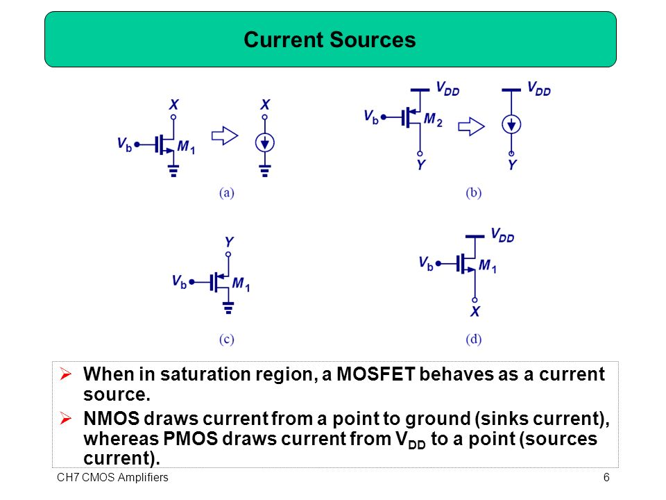 CH7 CMOS Amplifiers6 Current Sources  When in saturation region, a MOSFET  behaves as a