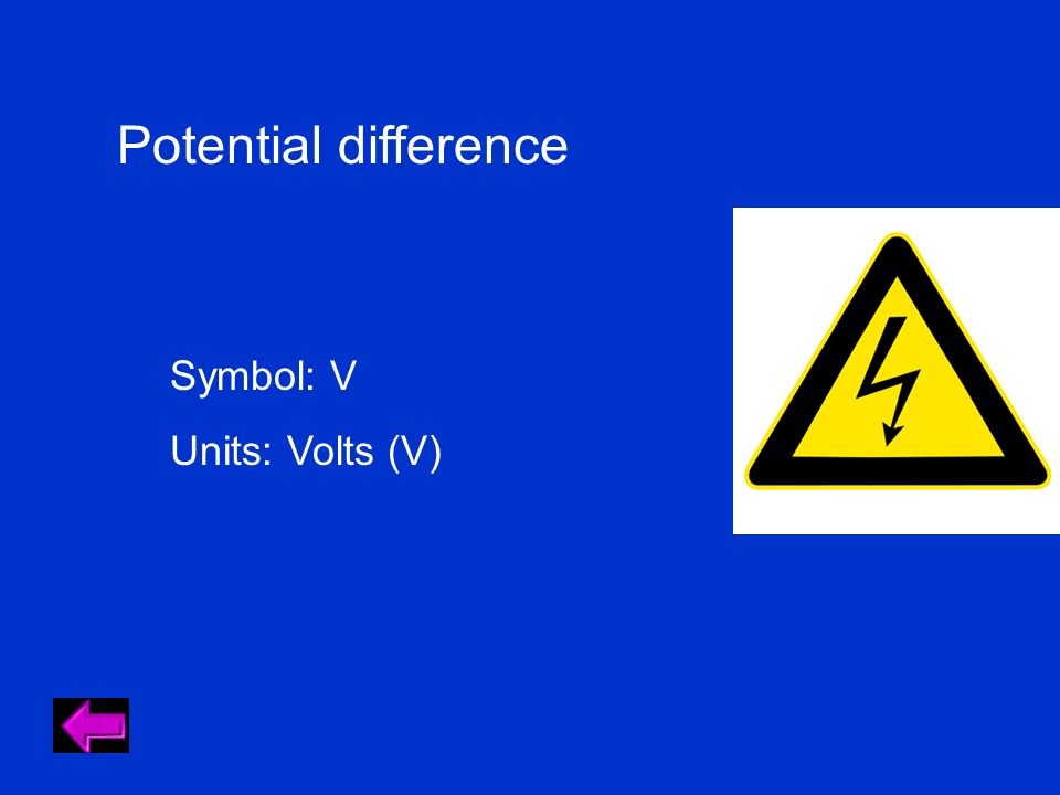 Circuits Jeopardy Symbol and Units of… Ohm ZoneSeries and Parallel ...
