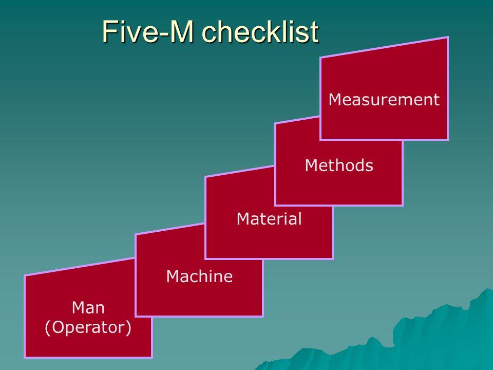 Five-M checklist Man (Operator) Machine Material Methods Measurement