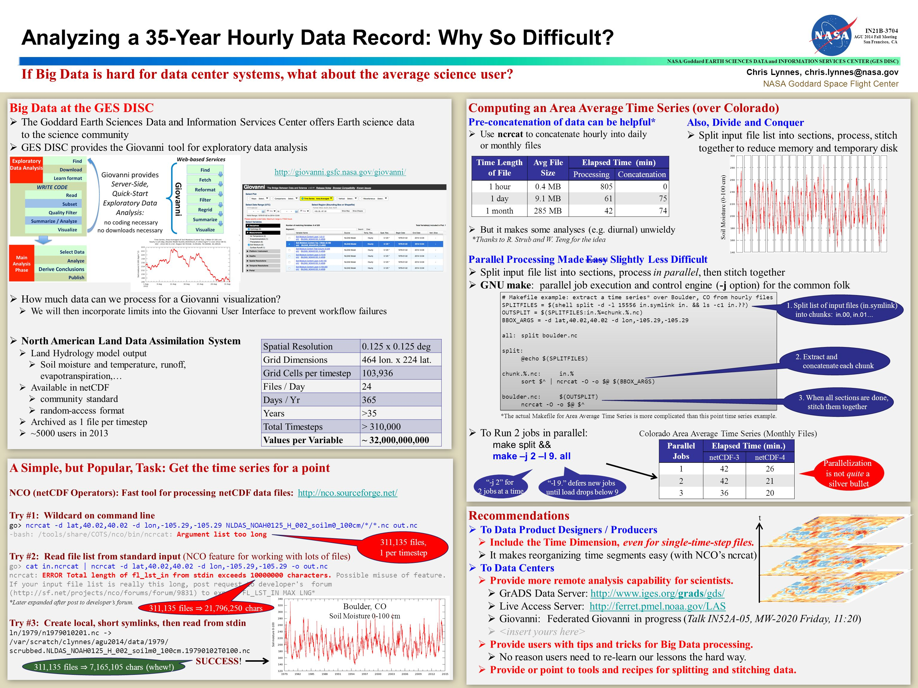 Chris Lynnes, chris.lynnes@nasa.gov NASA Goddard Space Flight Center NASA/Goddard EARTH SCIENCES DATA and INFORMATION SERVICES CENTER (GES DISC) Analyzing a 35-Year Hourly Data Record: Why So Difficult.