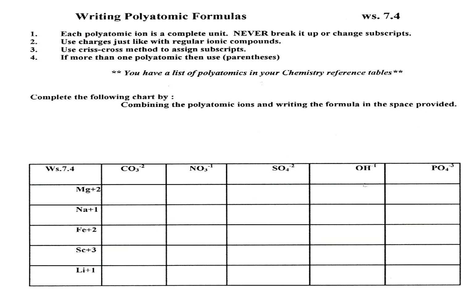 worksheet Writing Formulas For Ionic Compounds Worksheet you will learn to write and read 4 types of chemical formulas poly many atoms in a group when writing these use the as whole ca clo3 na so4 nh4 po4 no need i