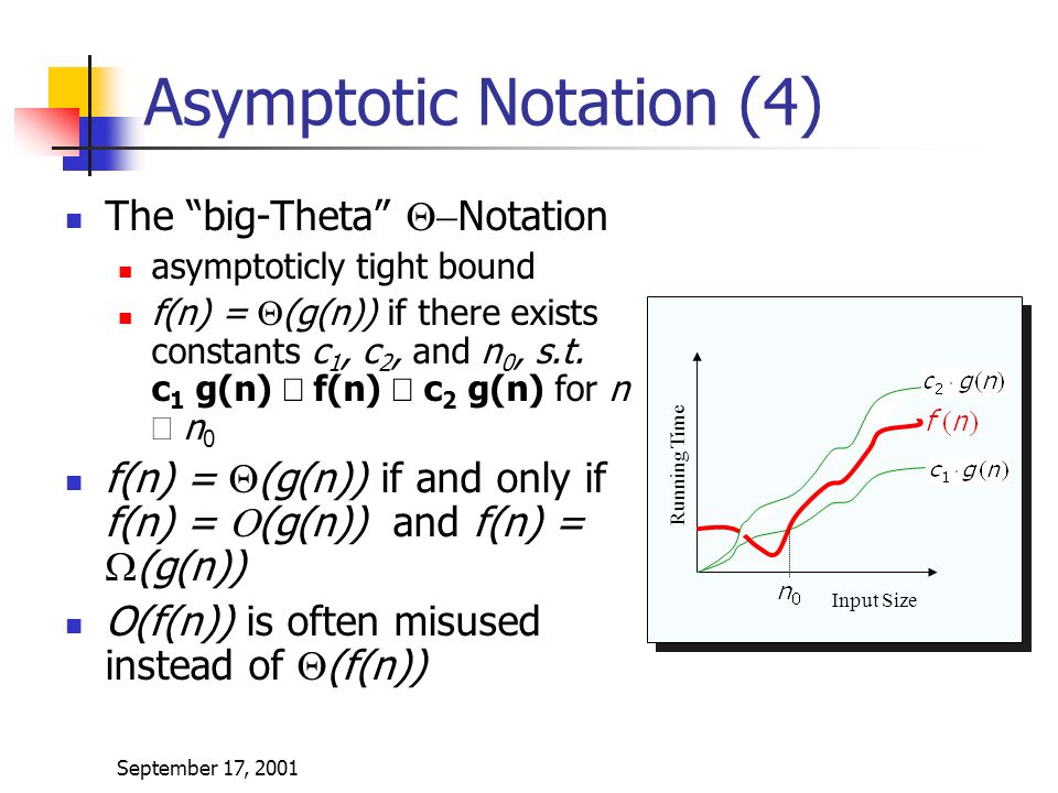September 17, 2001 The big-Theta  Notation asymptoticly tight bound f(n) =  (g(n)) if there exists constants c 1, c 2, and n 0, s.t.