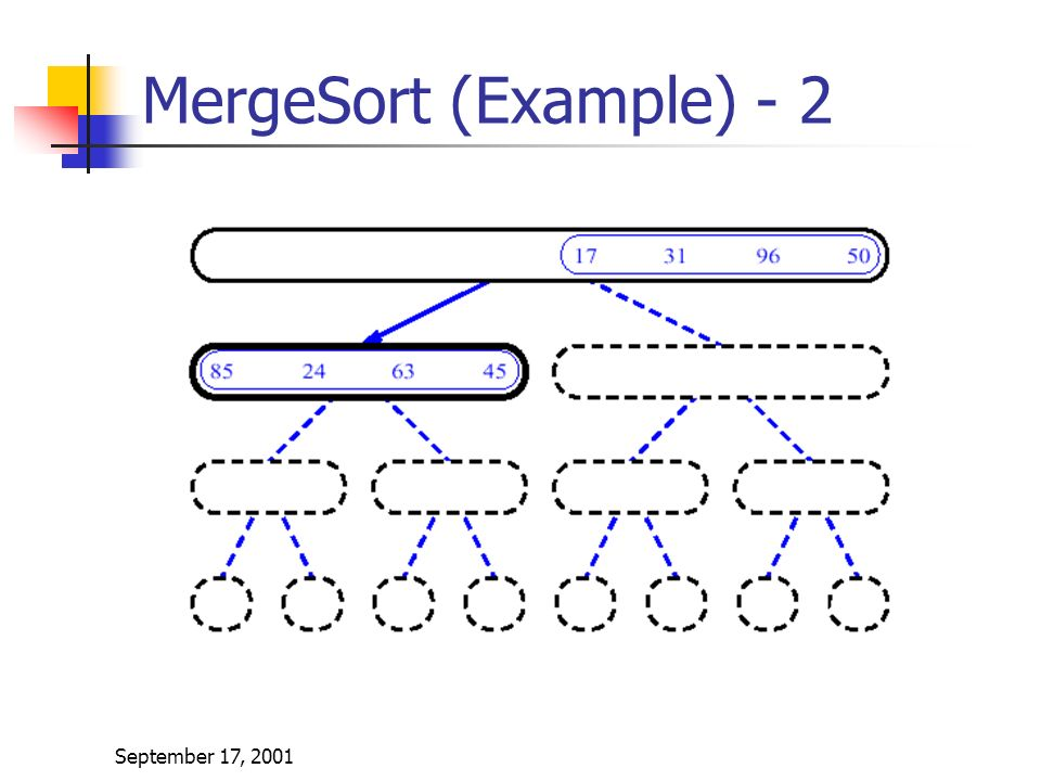 September 17, 2001 MergeSort (Example) - 2