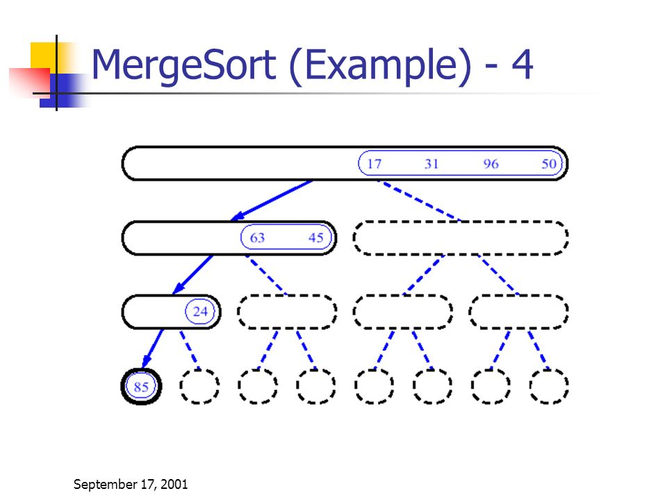 September 17, 2001 MergeSort (Example) - 4