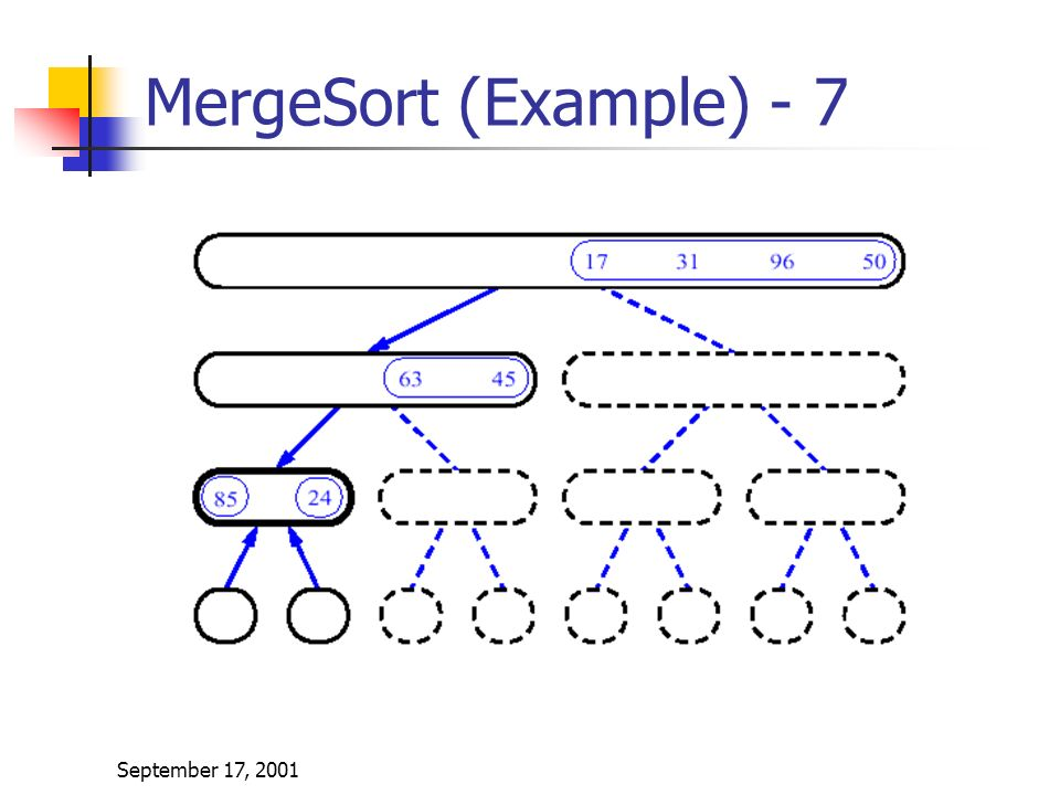 September 17, 2001 MergeSort (Example) - 7