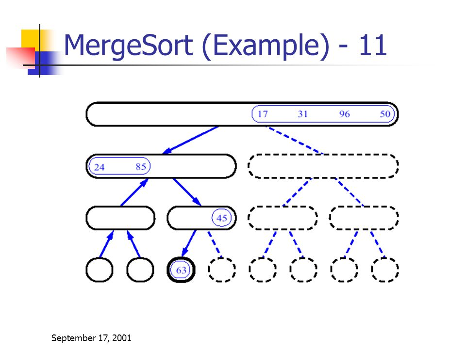 September 17, 2001 MergeSort (Example) - 11