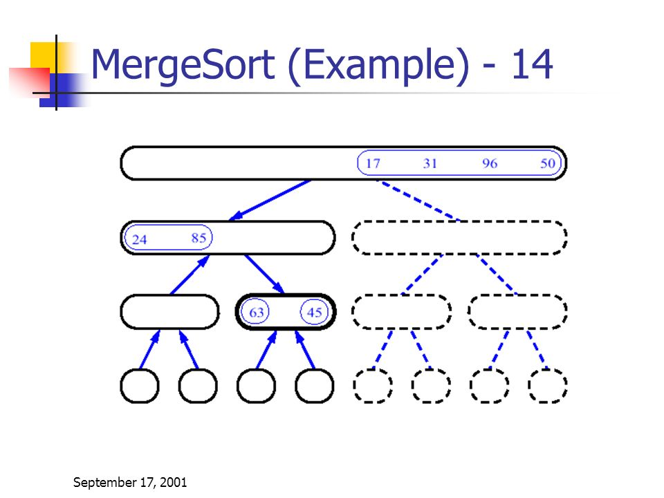 September 17, 2001 MergeSort (Example) - 14