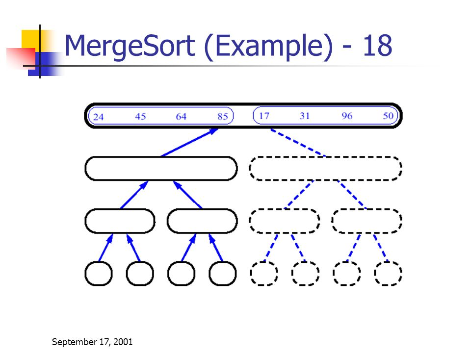 September 17, 2001 MergeSort (Example) - 18