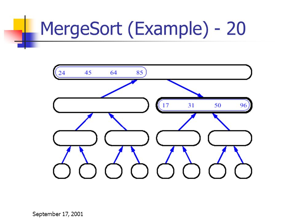 September 17, 2001 MergeSort (Example) - 20
