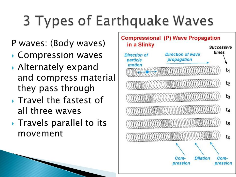 P waves: (Body waves)  Compression waves  Alternately expand and compress material they pass through  Travel the fastest of all three waves  Travels parallel to its movement