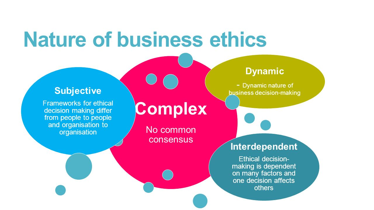 internal factors influencing business ethics The main internal and external influences which are likely to internal and external influences on financial objectives levels size and status of the business.