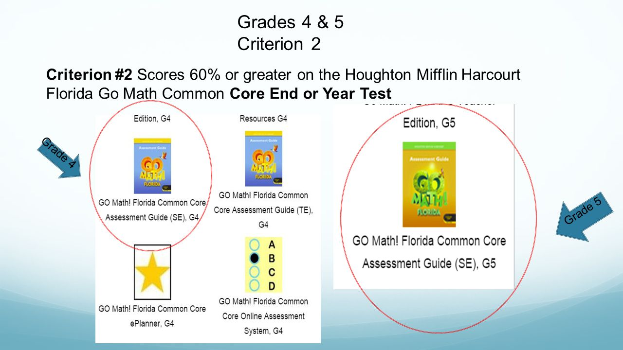 End-of-Year Promotion Criteria: Math Think Central. - ppt download