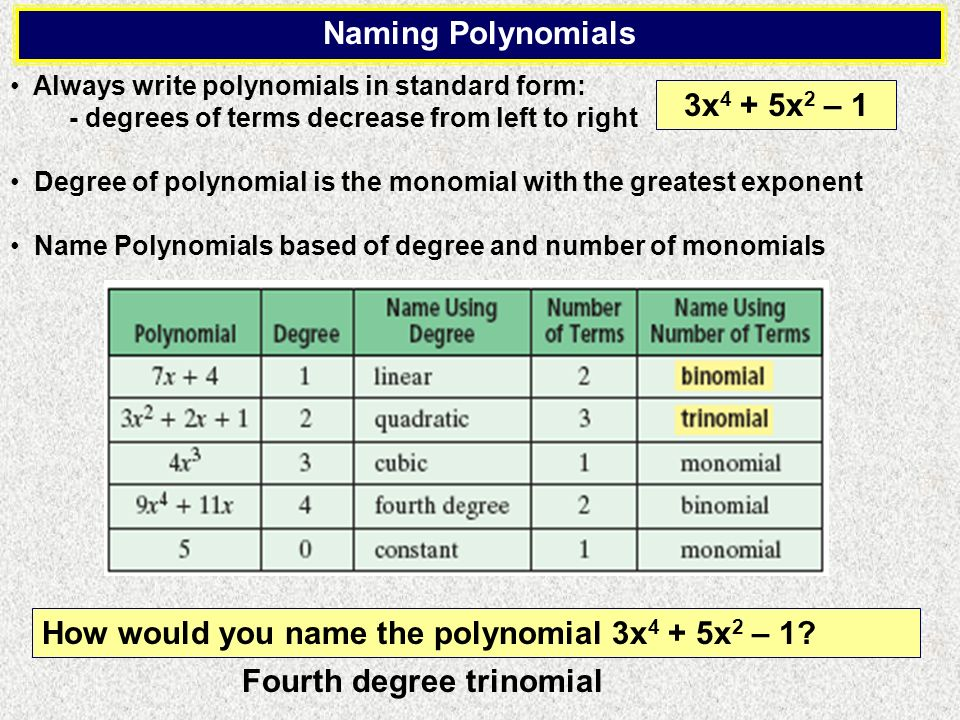 Section 9 1 Adding And Subtracting Polynomials Spi 12c Add And