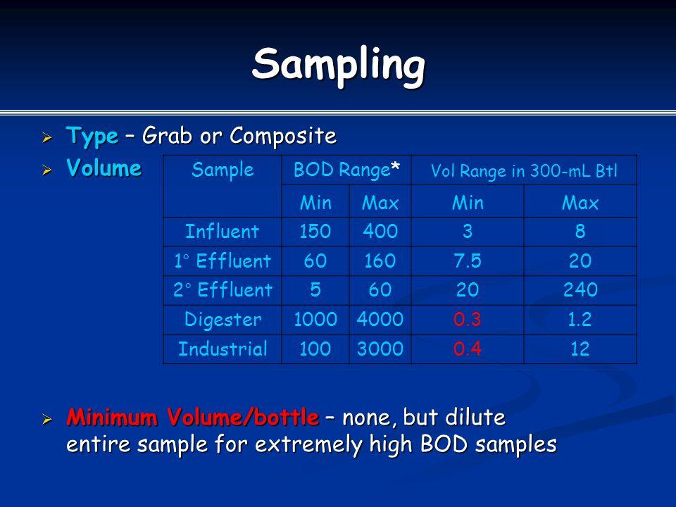 Sampling  Type – Grab or Composite  Volume  Minimum Volume/bottle – none, but dilute entire sample for extremely high BOD samples SampleBOD Range* Vol Range in 300-mL Btl MinMaxMinMax Influent15040038 1° Effluent601607.520 2° Effluent56020240 Digester100040000.31.2 Industrial10030000.412
