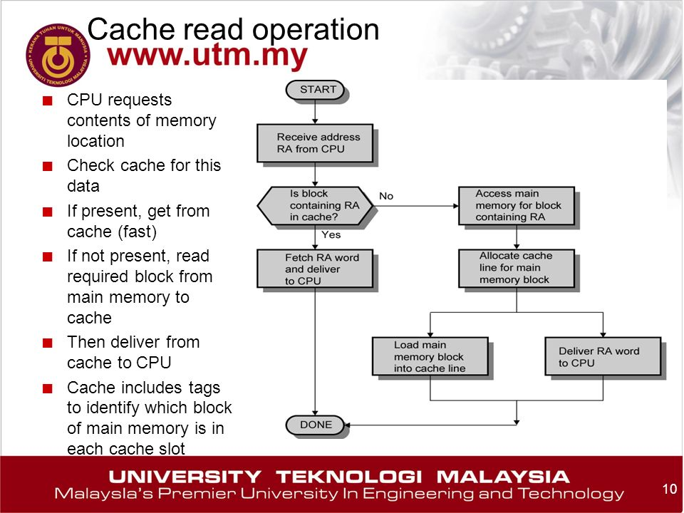 10 Cache read operation ■ CPU requests contents of memory location ■ Check cache for this data ■ If present, get from cache (fast) ■ If not present, read required block from main memory to cache ■ Then deliver from cache to CPU ■ Cache includes tags to identify which block of main memory is in each cache slot