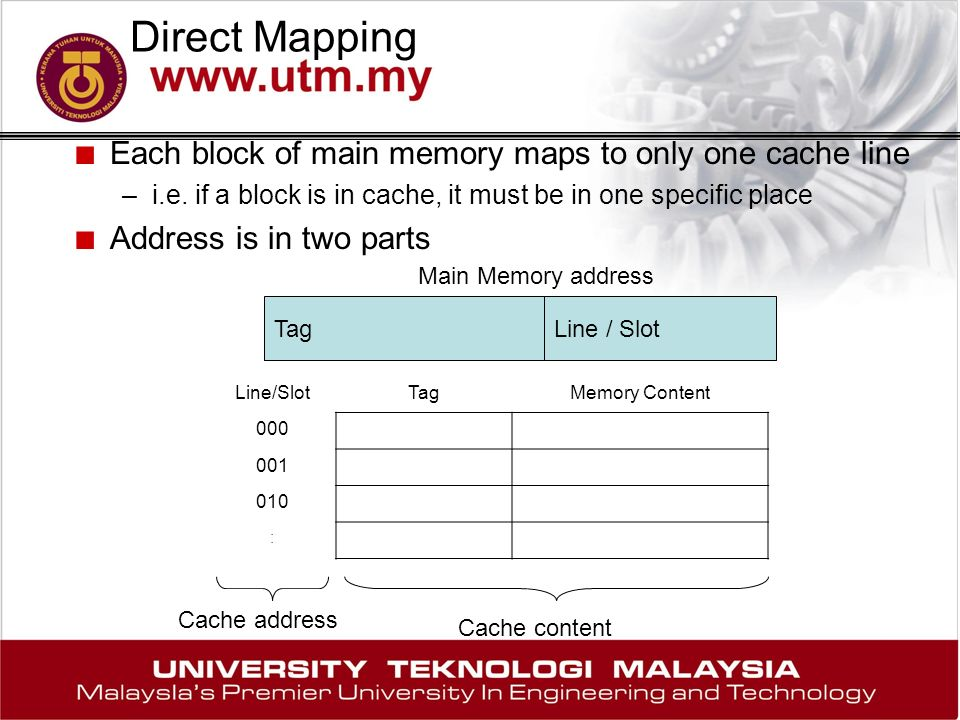 Direct Mapping TagLine / Slot Main Memory address Line/SlotTagMemory Content : Cache address Cache content ■ Each block of main memory maps to only one cache line –i.e.