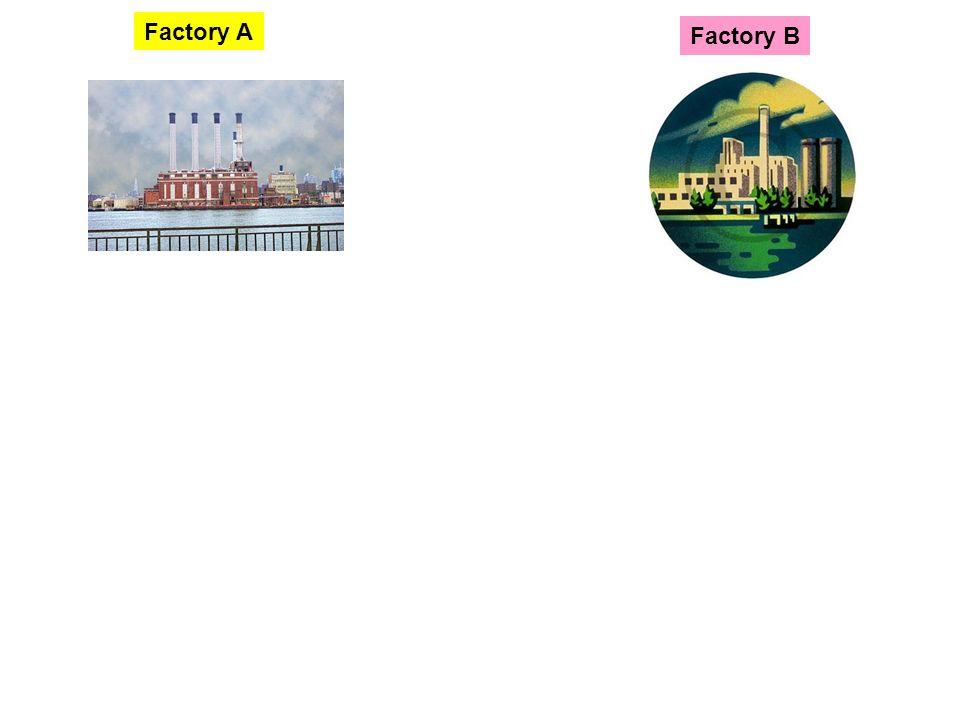 Factory A Factory B