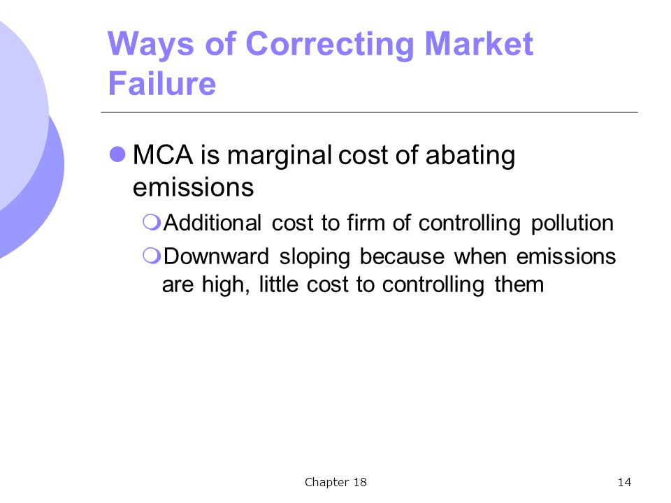 Chapter 1814 Ways of Correcting Market Failure MCA is marginal cost of abating emissions  Additional cost to firm of controlling pollution  Downward sloping because when emissions are high, little cost to controlling them