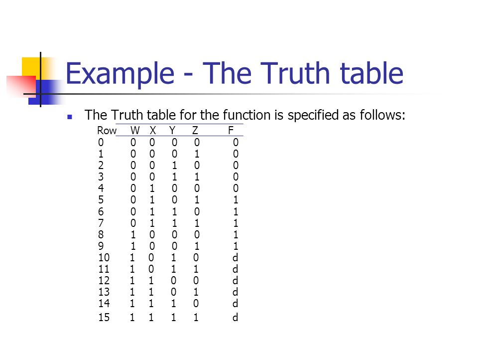 Example - The Truth table The Truth table for the function is specified as follows: Row W X Y Z F 0 0 0 0 0 0 1 0 0 0 1 0 2 0 0 1 0 0 3 0 0 1 1 0 4 0 1 0 0 0 5 0 1 0 1 1 6 0 1 1 0 1 7 0 1 1 1 1 8 1 0 0 0 1 9 1 0 0 1 1 10 1 0 1 0 d 11 1 0 1 1 d 12 1 1 0 0 d 13 1 1 0 1 d 14 1 1 1 0 d 15 1 1 1 1 d