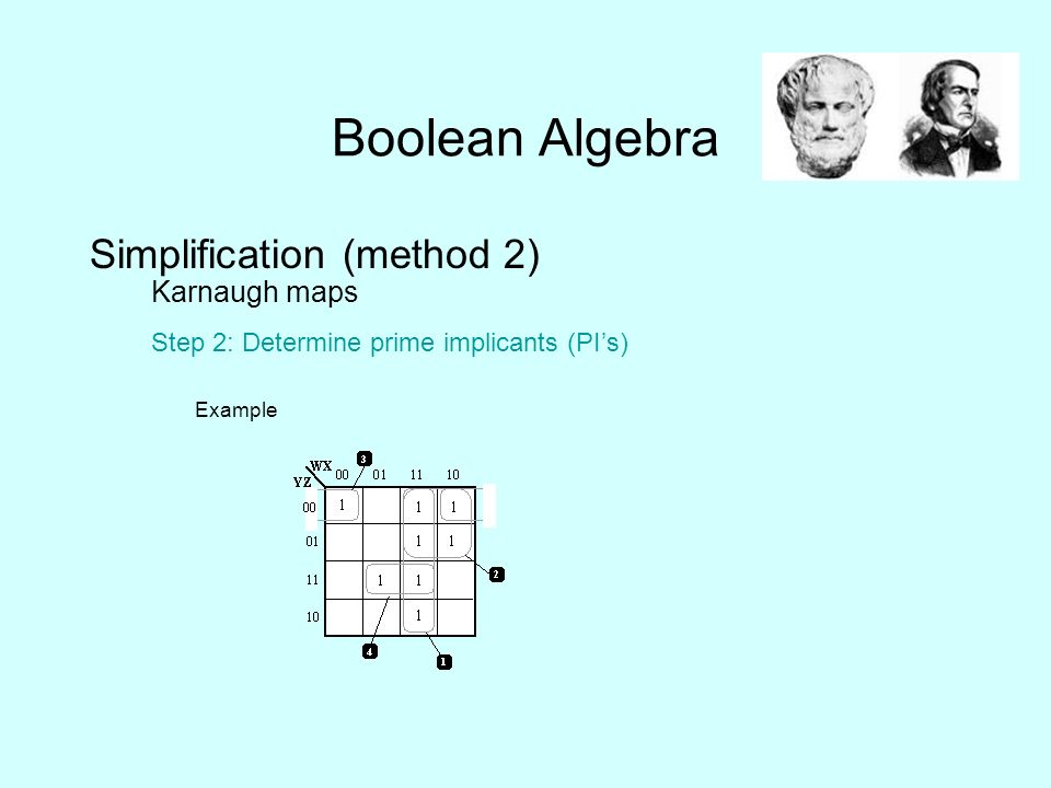Boolean Algebra Simplification (method 2) Karnaugh maps Step 2: Determine prime implicants (PI's) Example