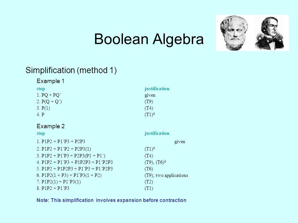 Boolean Algebra Simplification (method 1) Example 1 stepjustification 1.