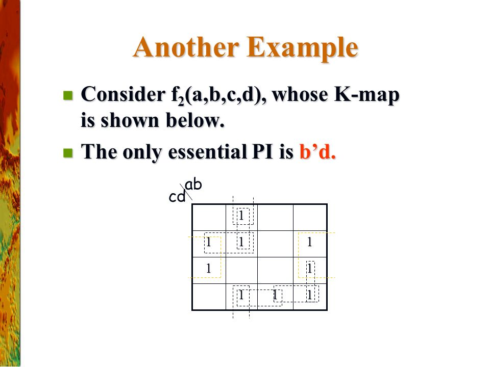 Another Example Consider f 2 (a,b,c,d), whose K-map is shown below.