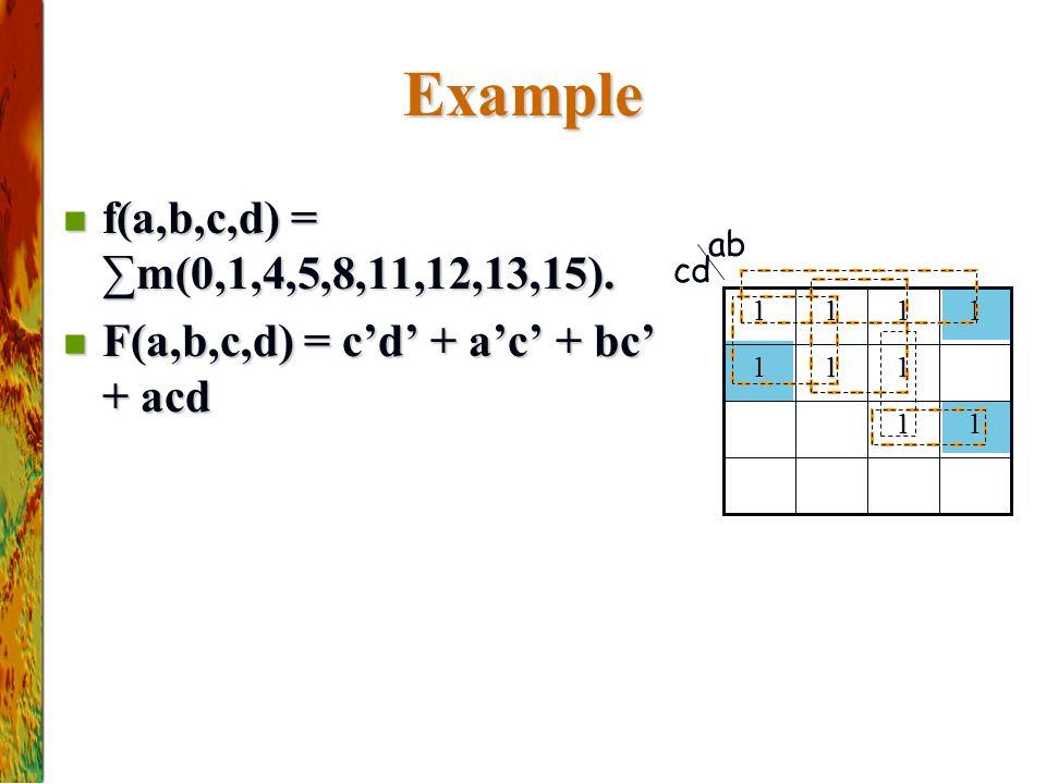 Example f(a,b,c,d) = ∑m(0,1,4,5,8,11,12,13,15).f(a,b,c,d) = ∑m(0,1,4,5,8,11,12,13,15).
