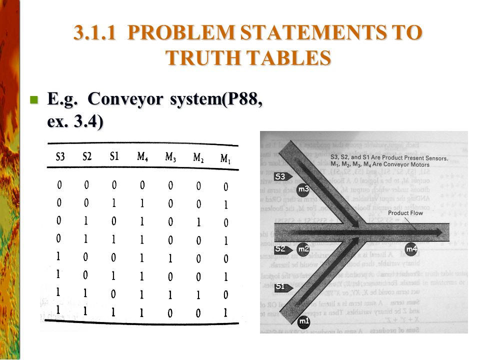 3.1.1 PROBLEM STATEMENTS TO TRUTH TABLES E.g.Conveyor system(P88, ex.
