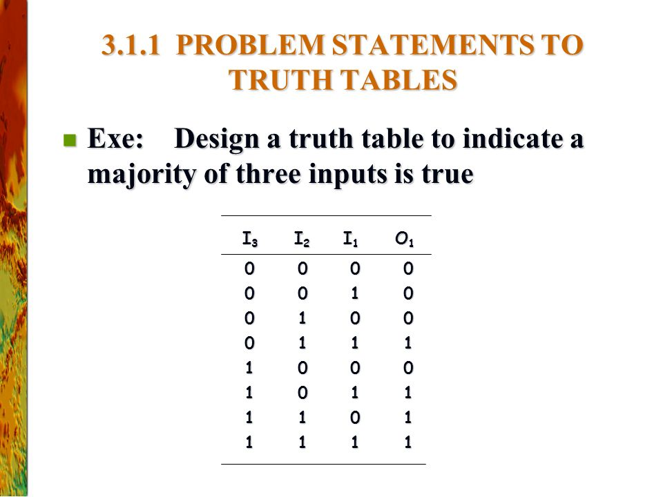 Exe: Design a truth table to indicate a majority of three inputs is true Exe: Design a truth table to indicate a majority of three inputs is true 3.1.1 PROBLEM STATEMENTS TO TRUTH TABLES I 3 I 2 I 1 O 1 0 0 0 0 0 0 1 0 0 1 0 0 0 1 1 1 1 0 0 0 1 0 1 1 1 1 0 1 1 1 1 1