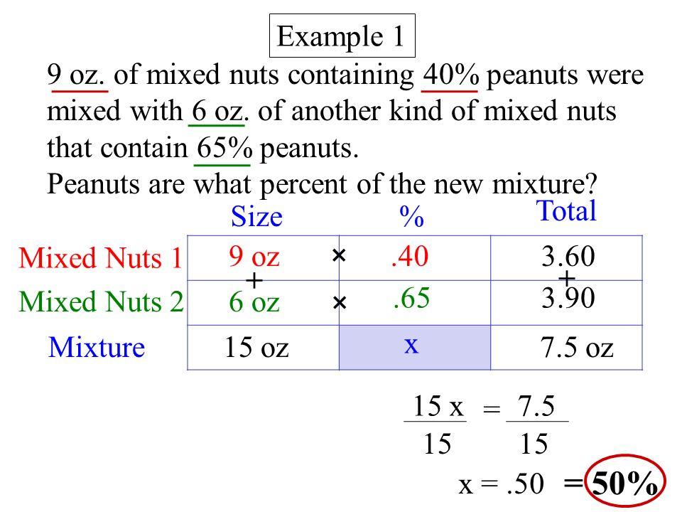 mixture word problems worksheet Termolak – Mixture Problems Worksheet