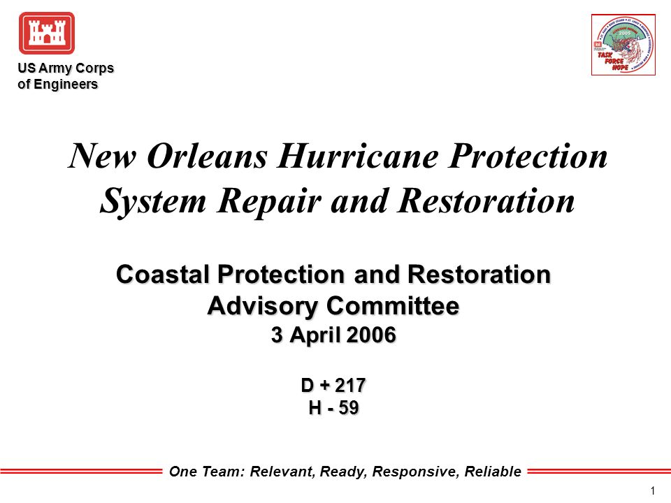 One Team: Relevant, Ready, Responsive, Reliable US Army Corps of Engineers 1 Coastal Protection and Restoration Advisory Committee 3 April 2006 D + 217 H - 59 New Orleans Hurricane Protection System Repair and Restoration