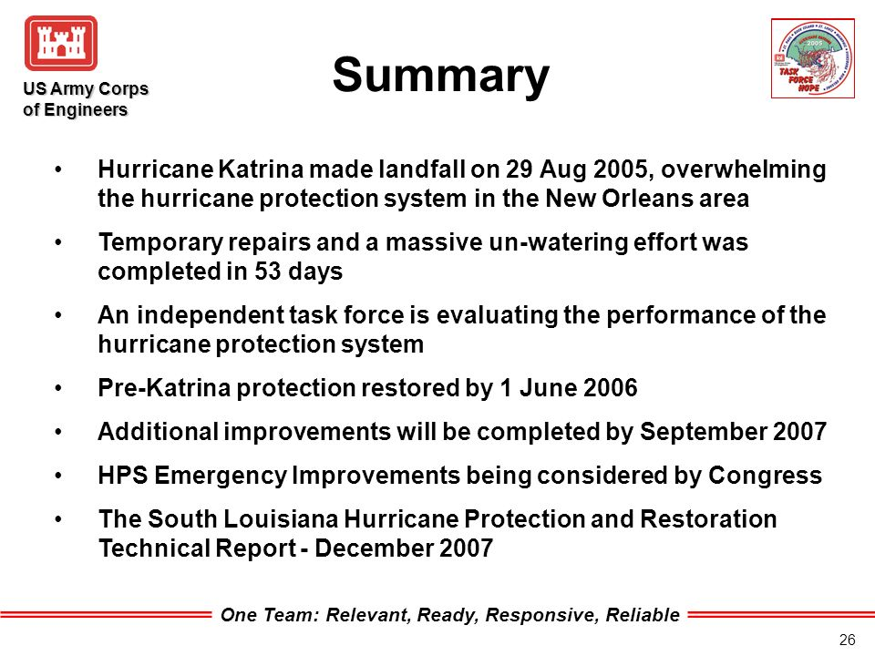 One Team: Relevant, Ready, Responsive, Reliable US Army Corps of Engineers 26 Hurricane Katrina made landfall on 29 Aug 2005, overwhelming the hurricane protection system in the New Orleans area Temporary repairs and a massive un-watering effort was completed in 53 days An independent task force is evaluating the performance of the hurricane protection system Pre-Katrina protection restored by 1 June 2006 Additional improvements will be completed by September 2007 HPS Emergency Improvements being considered by Congress The South Louisiana Hurricane Protection and Restoration Technical Report - December 2007 Summary