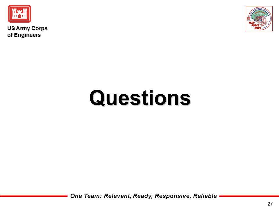 One Team: Relevant, Ready, Responsive, Reliable US Army Corps of Engineers 27 Questions