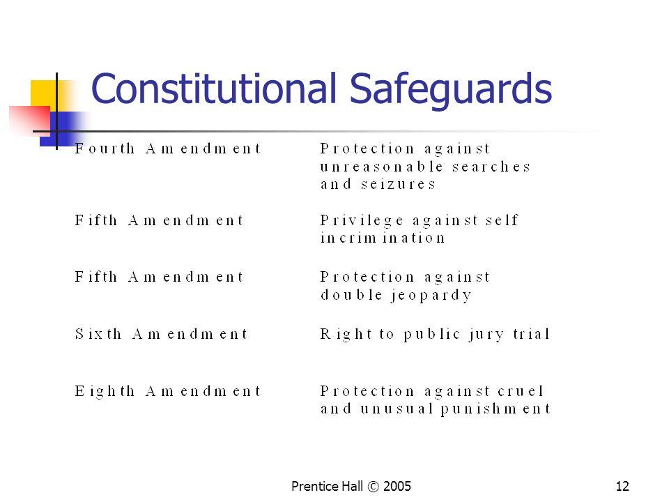 Prentice Hall © 200512 Constitutional Safeguards